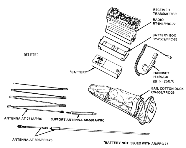 AN-PRC-77 Components.png