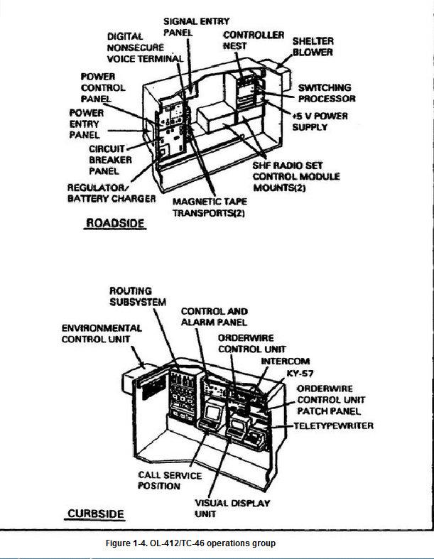 Digital Intercom Diagram