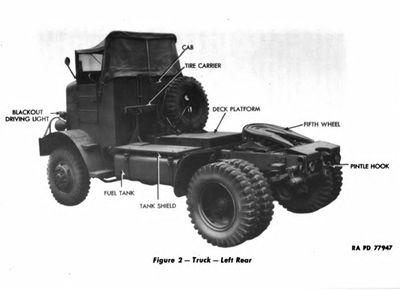 Autocar Truck 4 5 Ton 4x4 Coe Tractor U7144t Radionerds