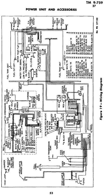 sherman schematics