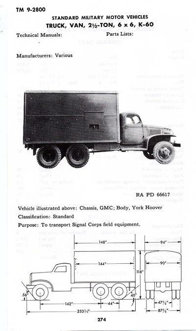 K 60 Truck Radionerds